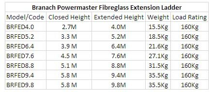 Fibreglass Extension Ladder Size Chart